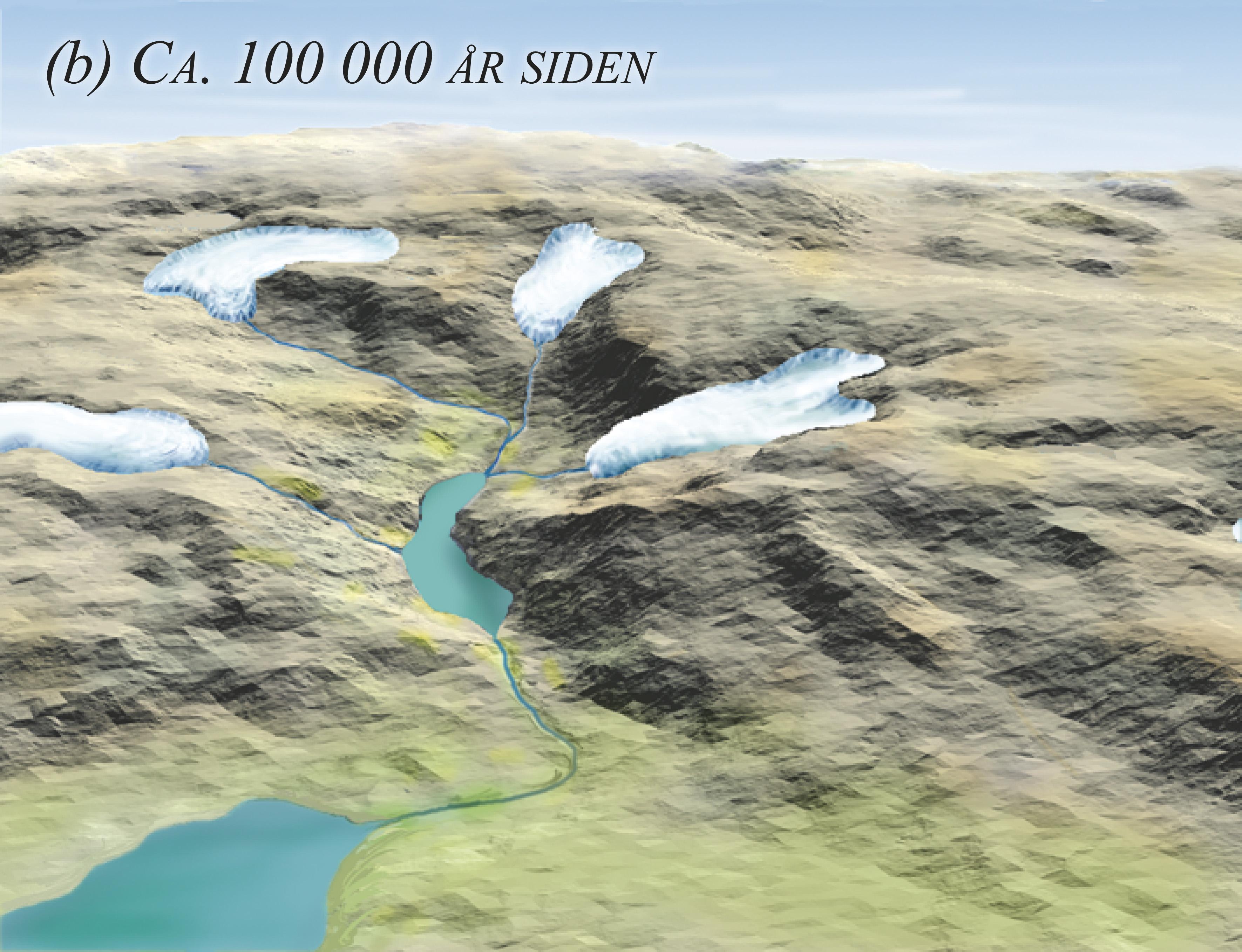 Dannelsen av landskapet i Isdalen-området. (b) Ca.100 000 år siden.