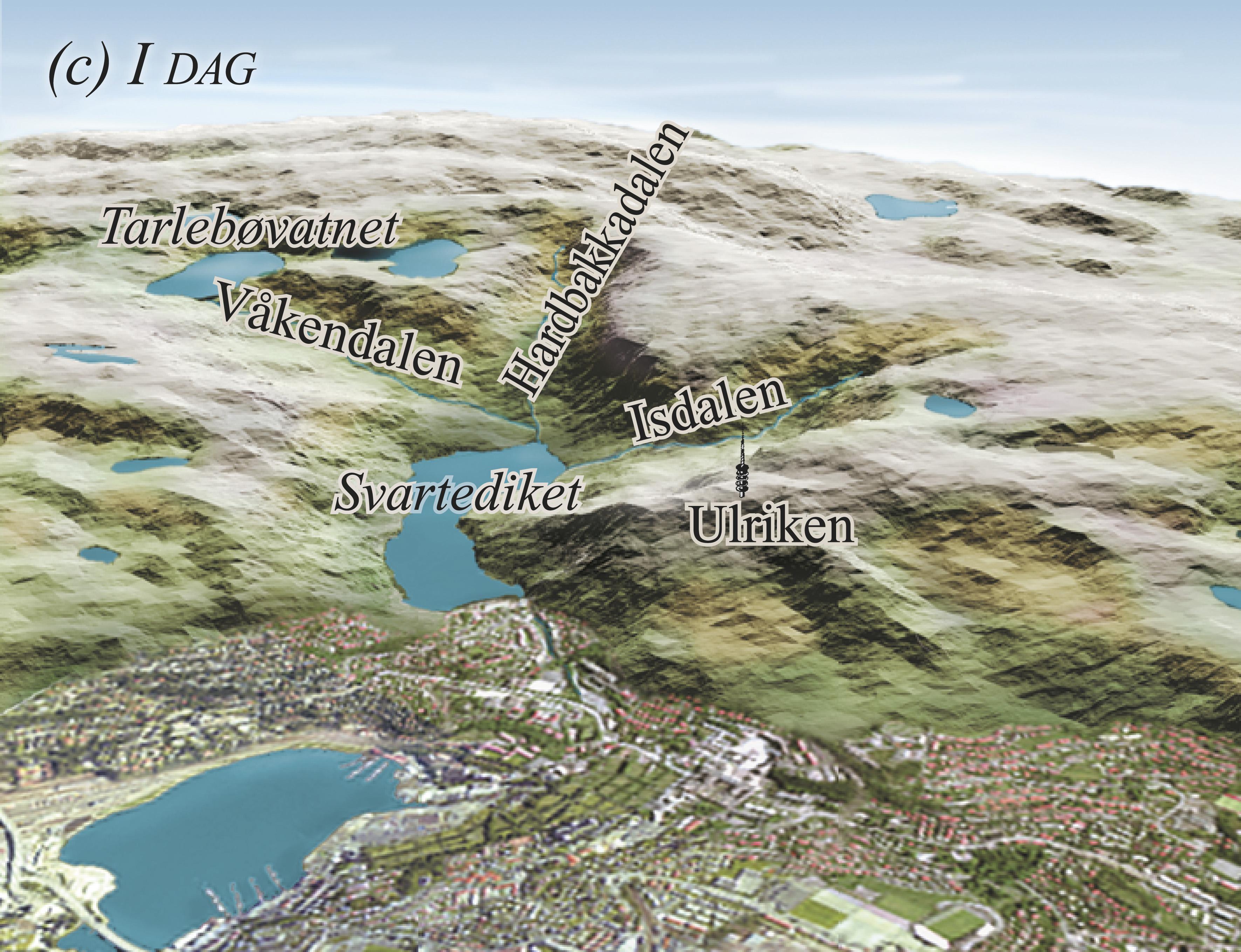Dannelsen av landskapet i Isdalen-området. (c) I dag.