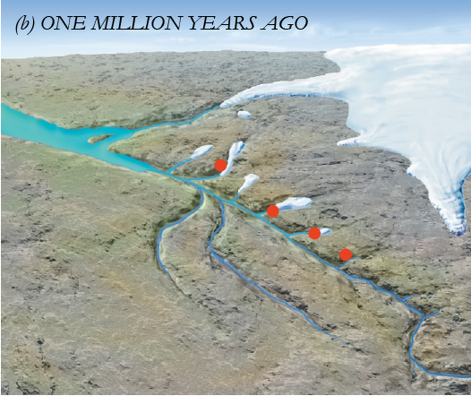 One million years ago