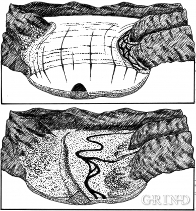 Sketch showing the process of formation of an esker.