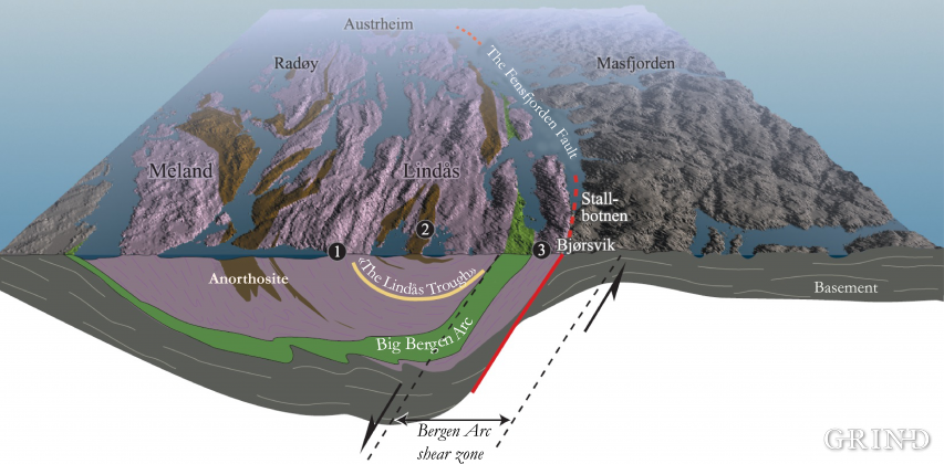 The geology along Oster Fjord and further eastward, in cross-section and on the surface. (Haakon Fossen)