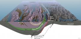 Geologien langs Osterfjorden