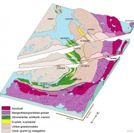 Terrengmodell som viser de geologiske hovedenhetene i Bergensområdet. Tunnelen er indikert med en rød linje i det fremste profilet.