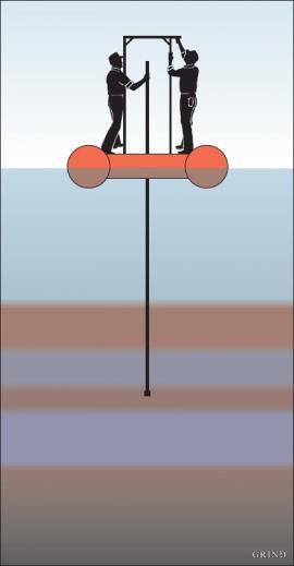 Prinsipp for prøvetaking av kjerner fra flåte