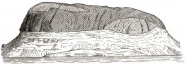 Diagram of Bergesfjellet from the east, by Hans Reusch.