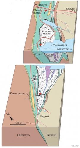 Geologisk snitt og kart over Ulvenområdet
