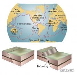 Kvifor oppstår det jordskjelv?