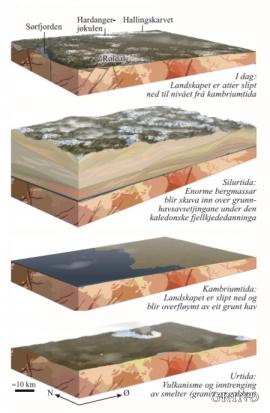 Slik vart Hardangervidda til