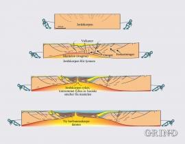 Når jordskorpen slites i to (Grafikk: Haakon Fossen)