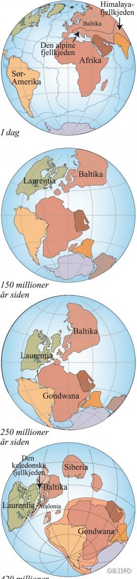 Fire stadier i utviklingen av jordens geografi, fra 420 millioner år siden og fram til i dag.