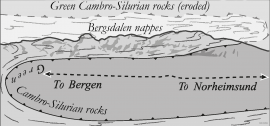 Same perspective as the image above, shown by a geological drawing. (Diagram: Haakon Fossen)