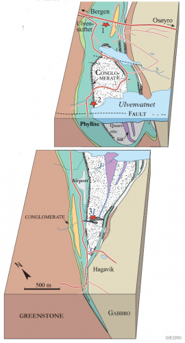 Geological cross-section and map of the Ulven area