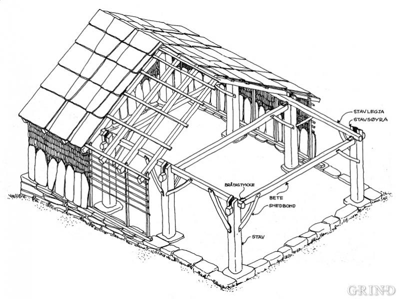 An isometric section of the haysheds at Havråtunet.