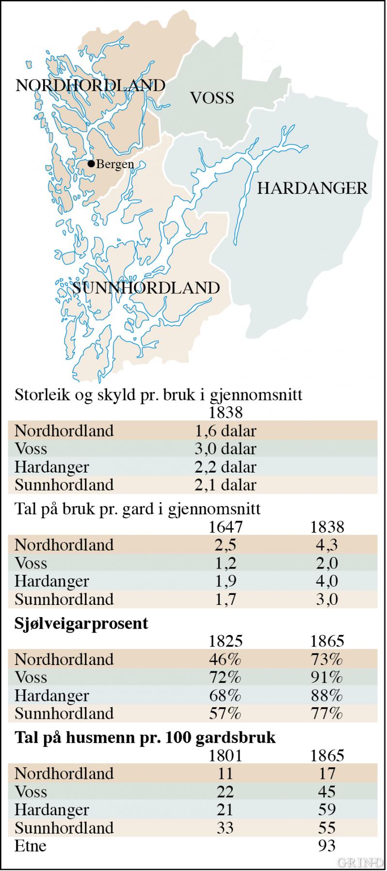 Kartet viser det innbyrdes tilhøvet mellom dei gamle futedøma eller landskapsområda i Hordaland