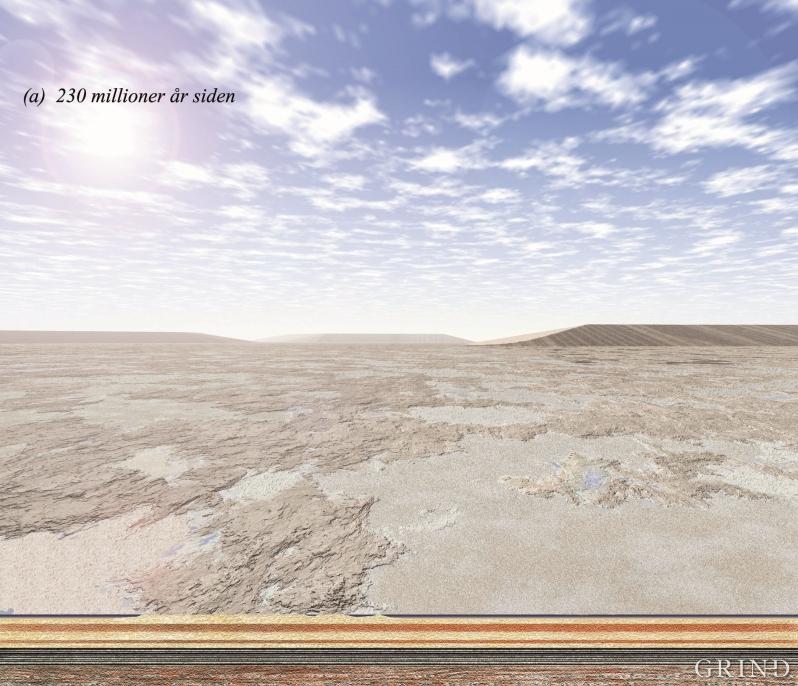 Triasperioden: Ørkenforhold